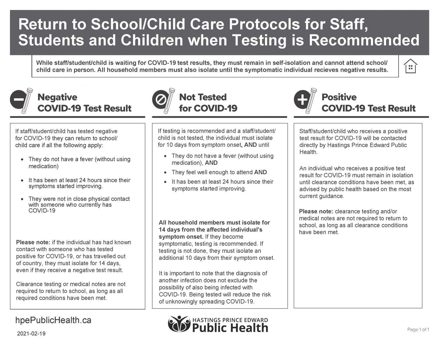 return to school protocol