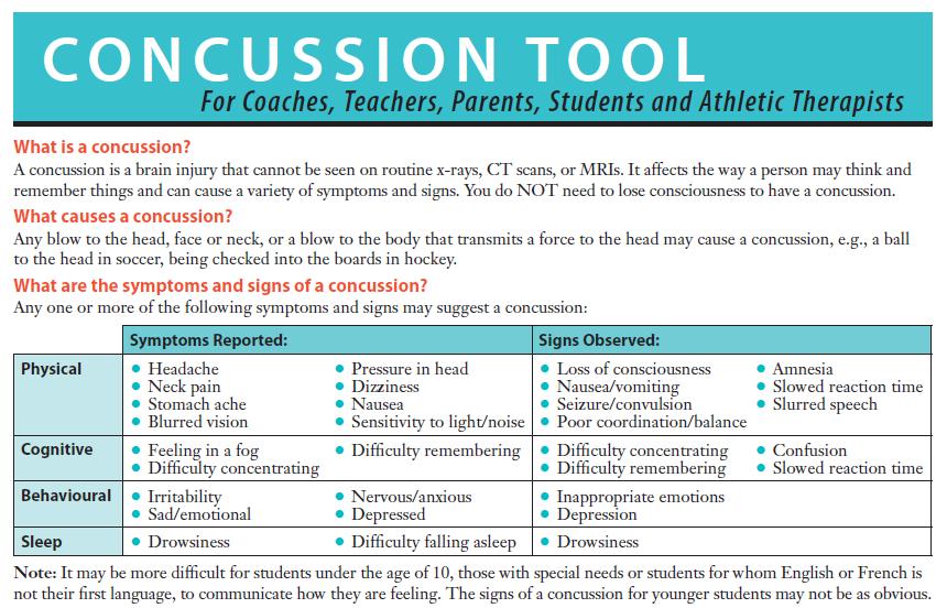 Concussion Tool